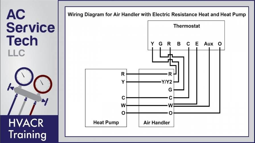 16 interactive wiring diagram in 2020 thermostat wiring