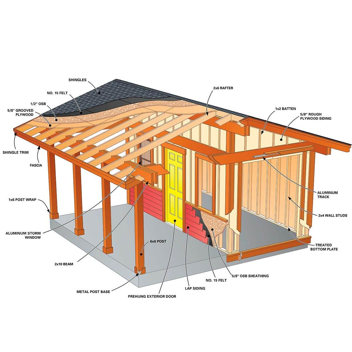 Finally Build Your Dream Shed Shed Building Plans Building A Shed Shed Design