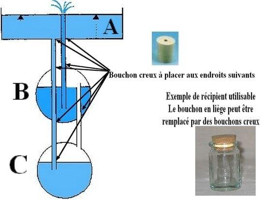 Comment Realiser Une Fontaine Sans Pompe A Moteur Pompe Pour Fontaine Bassin De Jardin Pompe