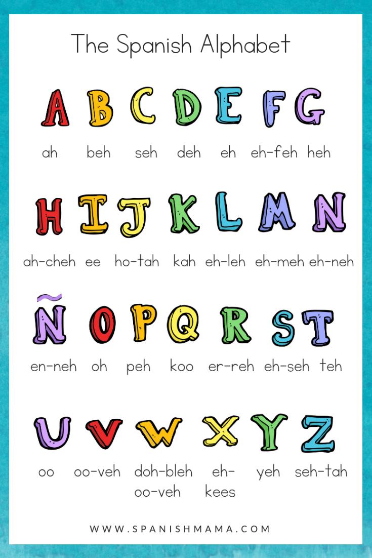Spanish For Kids Starter Kit Spanish Lessons For Kids Preschool Spanish Spanish Alphabet [ 1102 x 735 Pixel ]