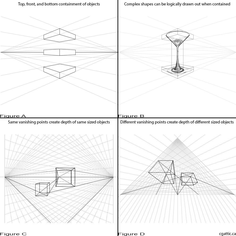 1 Point Perspective Guide Point Perspective 1 Point Perspective Perspective
