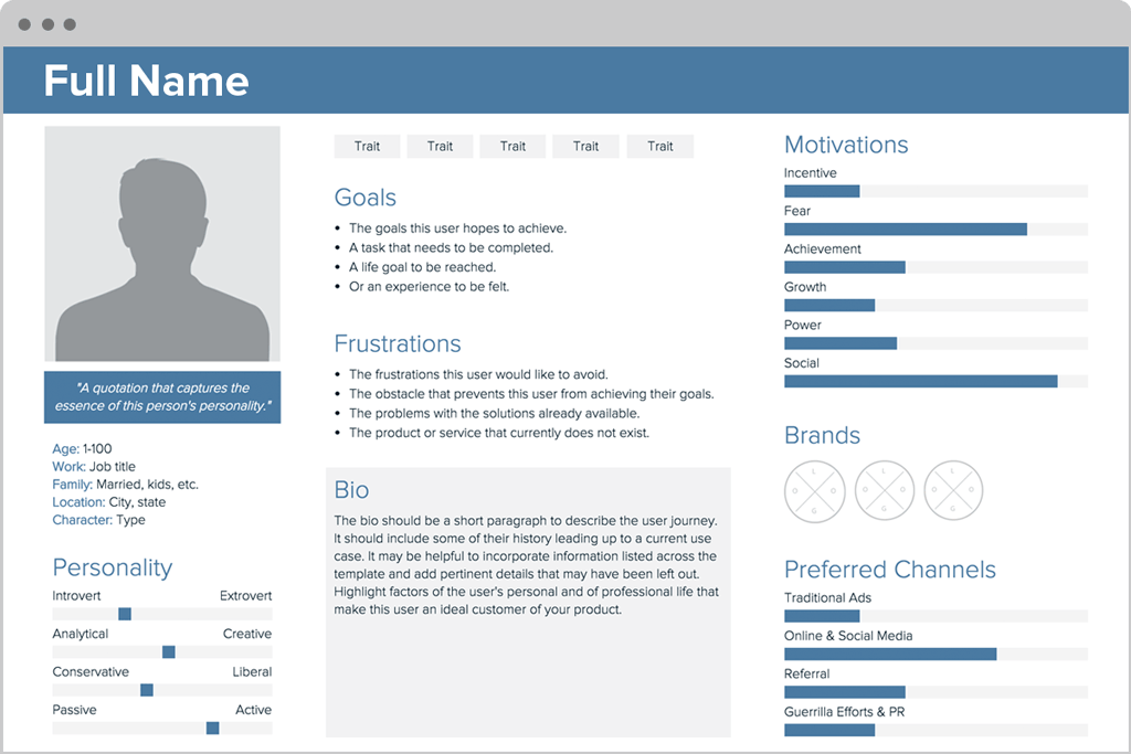 User Persona Template and Examples Customer persona