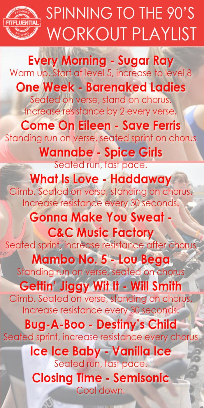 Spin Workout Playlist Fitfluential Pinterest Spin Workout