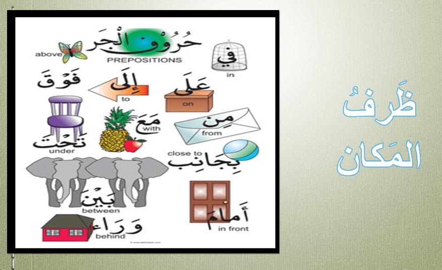 اللغة العربية بوربوينت ظرف المكان لغير الناطقين بها للصف الثالث Projects To Try Projects Comics