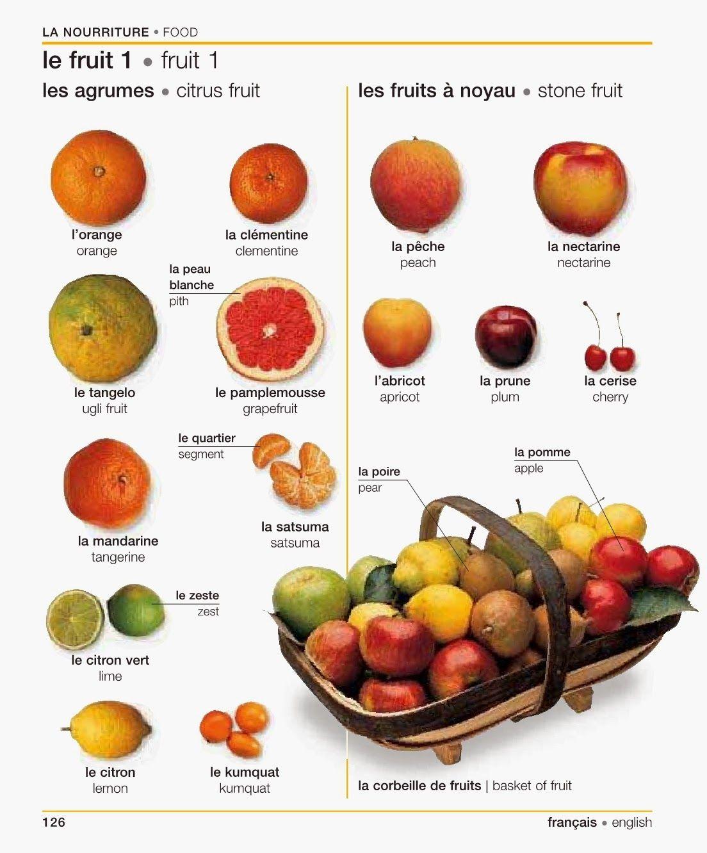 126 les fruits les agrumes et les fruits noyau 1 3 anglais 07 la nourriture. Black Bedroom Furniture Sets. Home Design Ideas