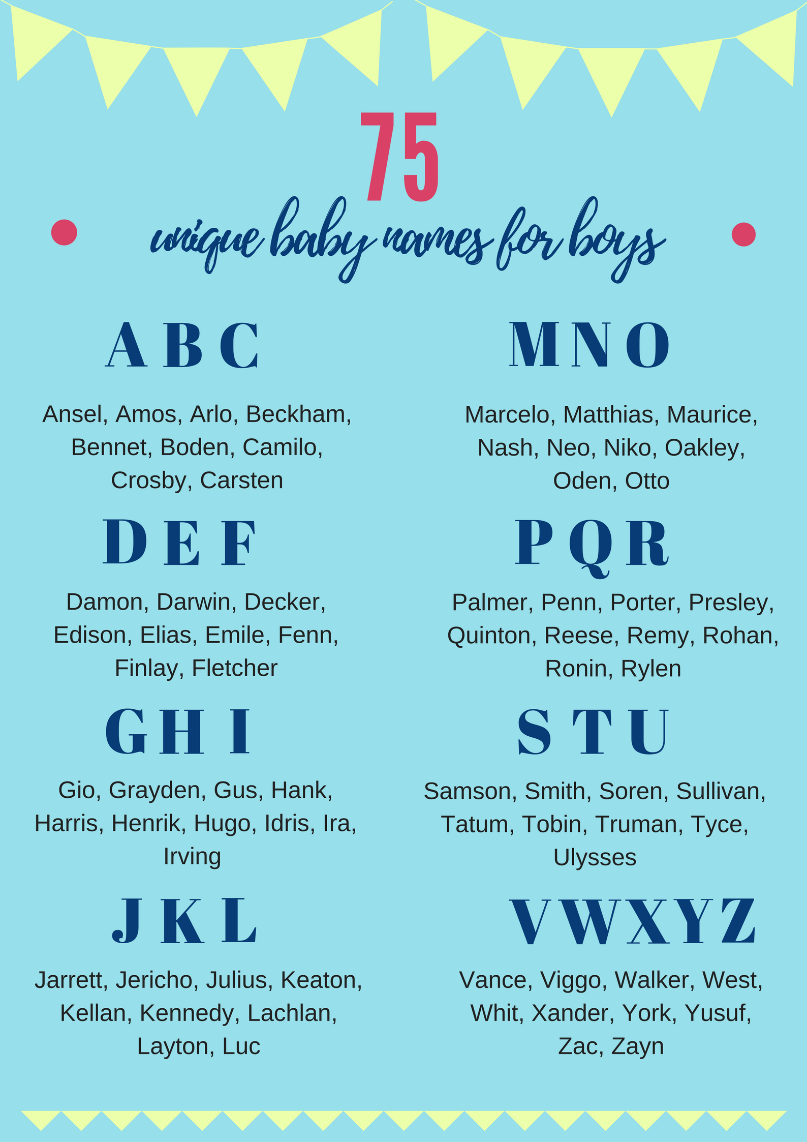 75 Unique Baby Boy Names From A To Z