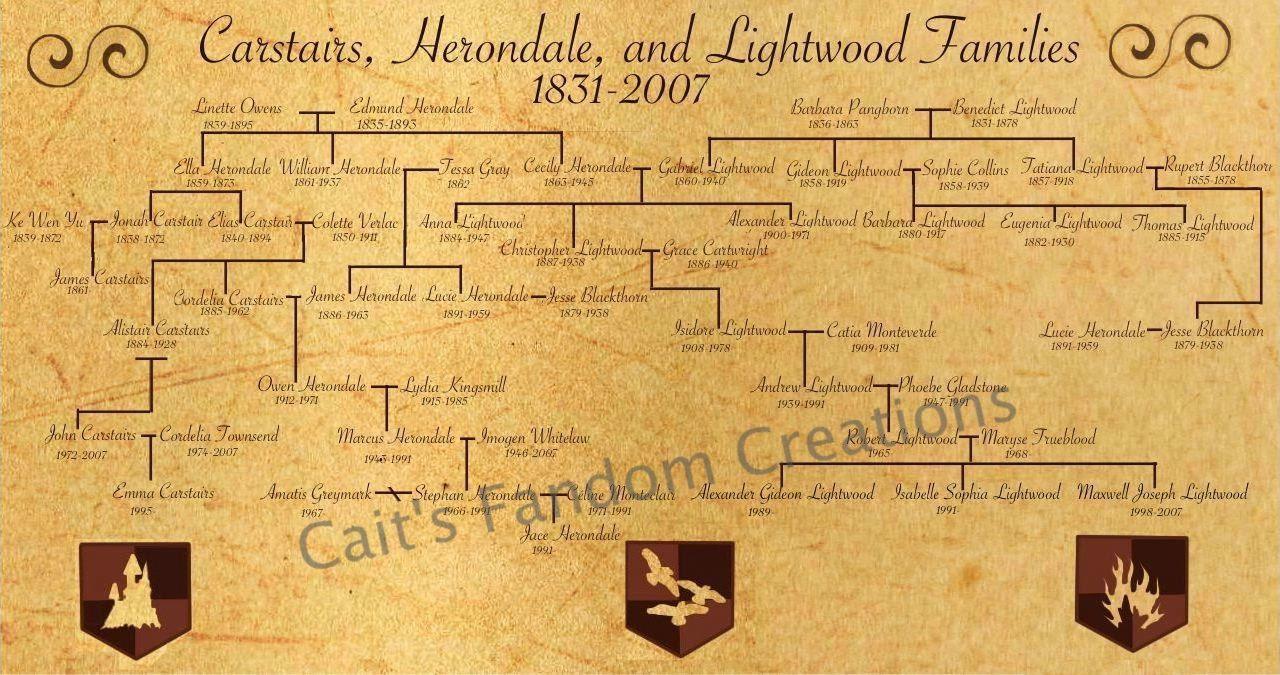 Blackthorn Family Crest
