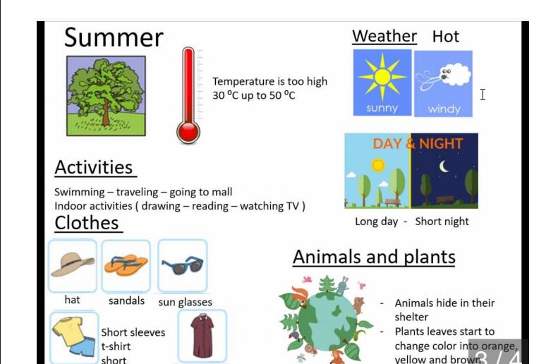 ملخص الطقس علوم منهج إنجليزي صف أول فصل ثاني In 2021 Windy Day Tv Clothes Indoor Activities