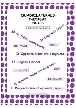 Use these notes as a handout or have students use the visual hints to fill-in-the-blanks for all the theorems related to Quadrilaterals.Use my…