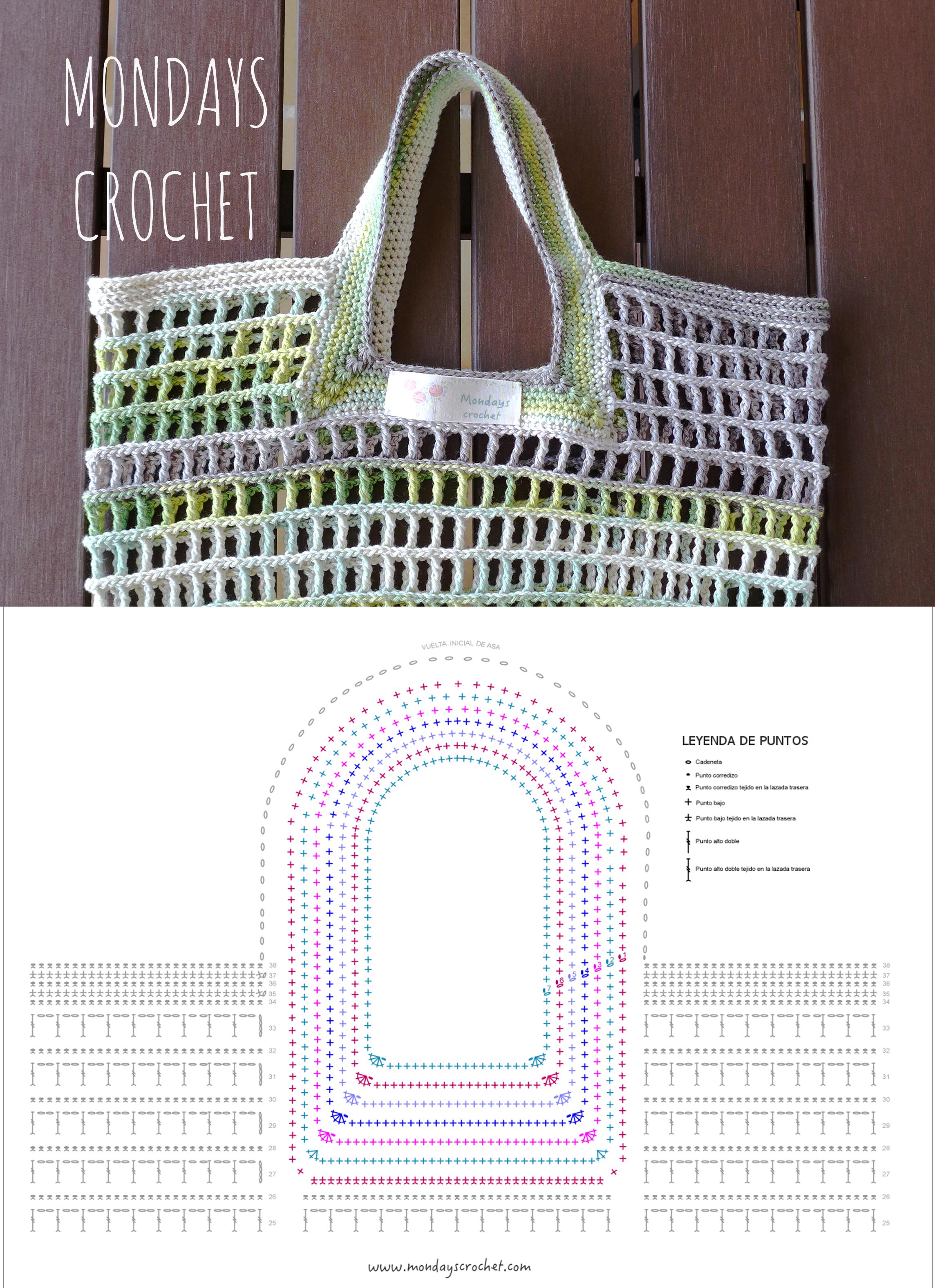 Crochet Market bag. Free pattern | CROCHET en 2018 | Pinterest ...