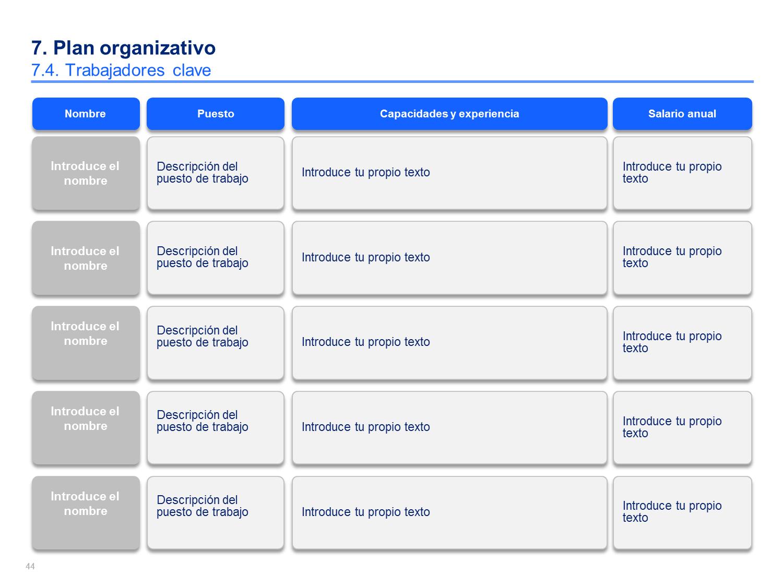 Presentacion de Empresa | Plantilla de plan de negocios, Plan de ...