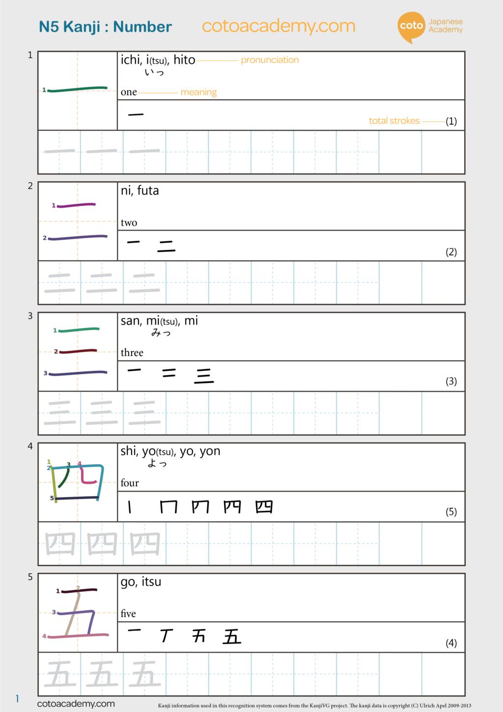 Kanji Practice Worksheet Free Download Jlpt N5 Kanji