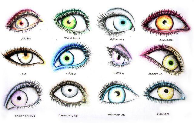 Zodiac Eyes Zodiac Signs Dates Zodiac Signs Gemini Zodiac