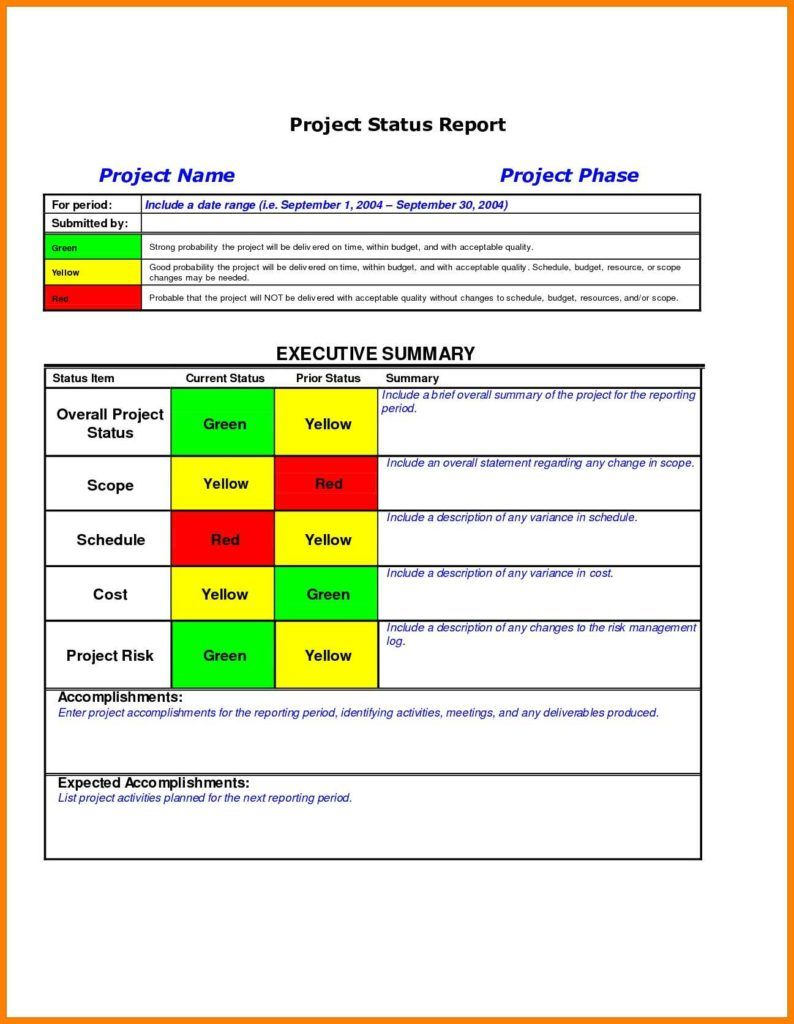 Multiple Project Dashboard Template Excel And Project Management Monthly Status Repor Progress Report Template Project Status Report Executive Summary Template