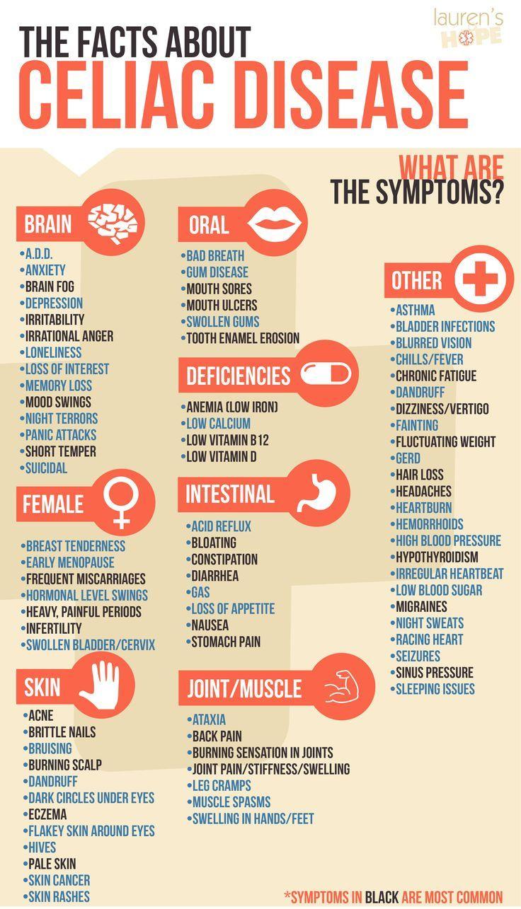 Who Should Wear a Medical ID? | Lauren's Hope | Celiac ...