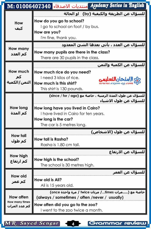 قواعد اللغة الانجليزية اسهل طريقة English Vocabulary Words Learn English Words English Language Teaching