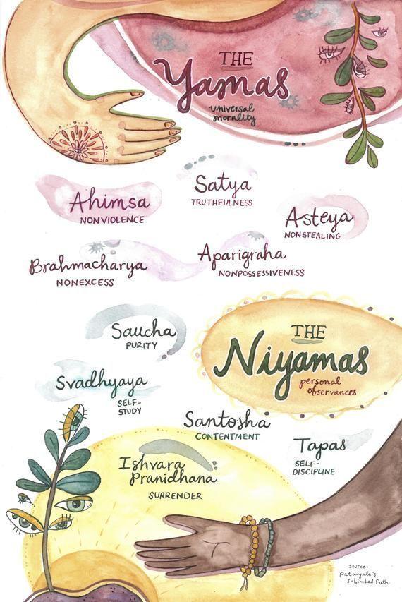 Yamas & Niyamas Yoga - Eight Limbs of Yoga - Watercolor Art Print