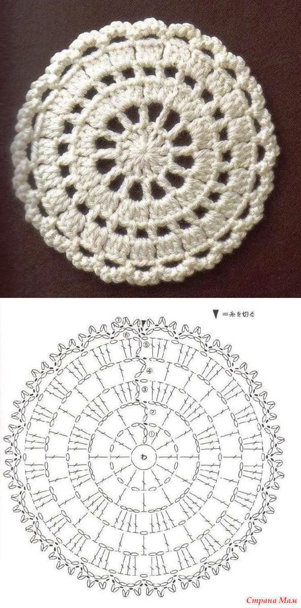 Pin de Rosa Pérez Hernández en Costura   Pinterest   Croché ...