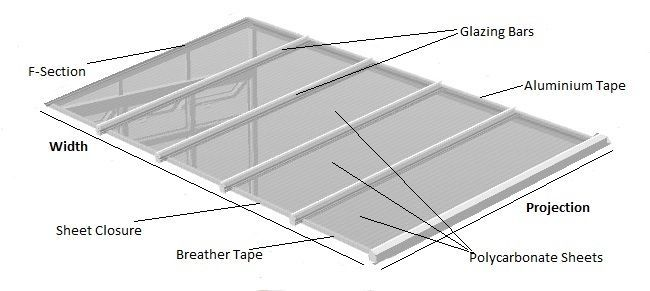 Lean To Conservatory Roof Kit Diy 3 5m Projection 10 16 25mm Polycarbonate Conservatory Roof Lean To Lean To Conservatory