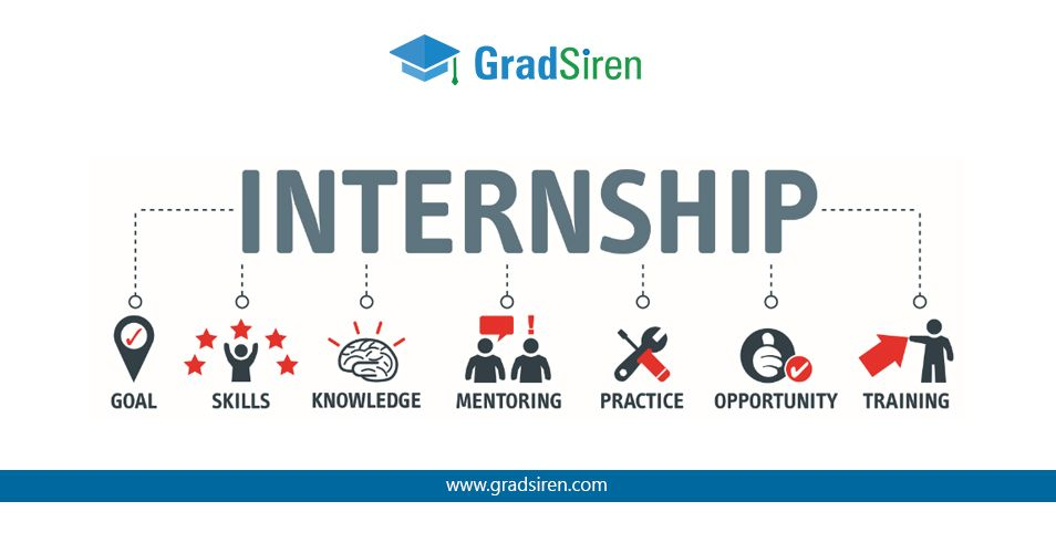 How are internships helpful to make a career path