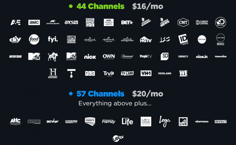 Philo TV Philo, Streaming tv shows, Live tv streaming