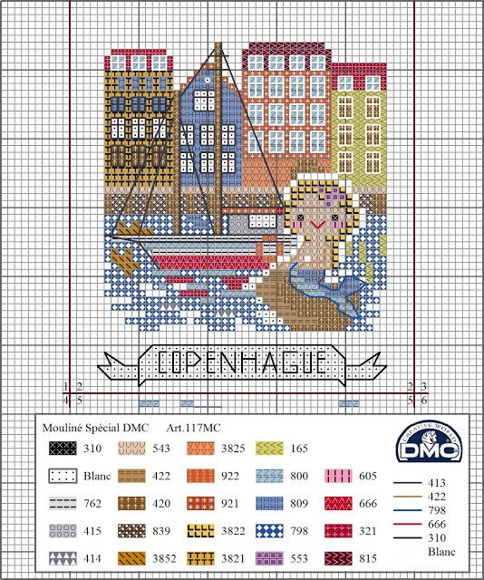 Viaje por Europa: Copenhague (El blog de Dmc) | Blog DMC | Pinterest ...