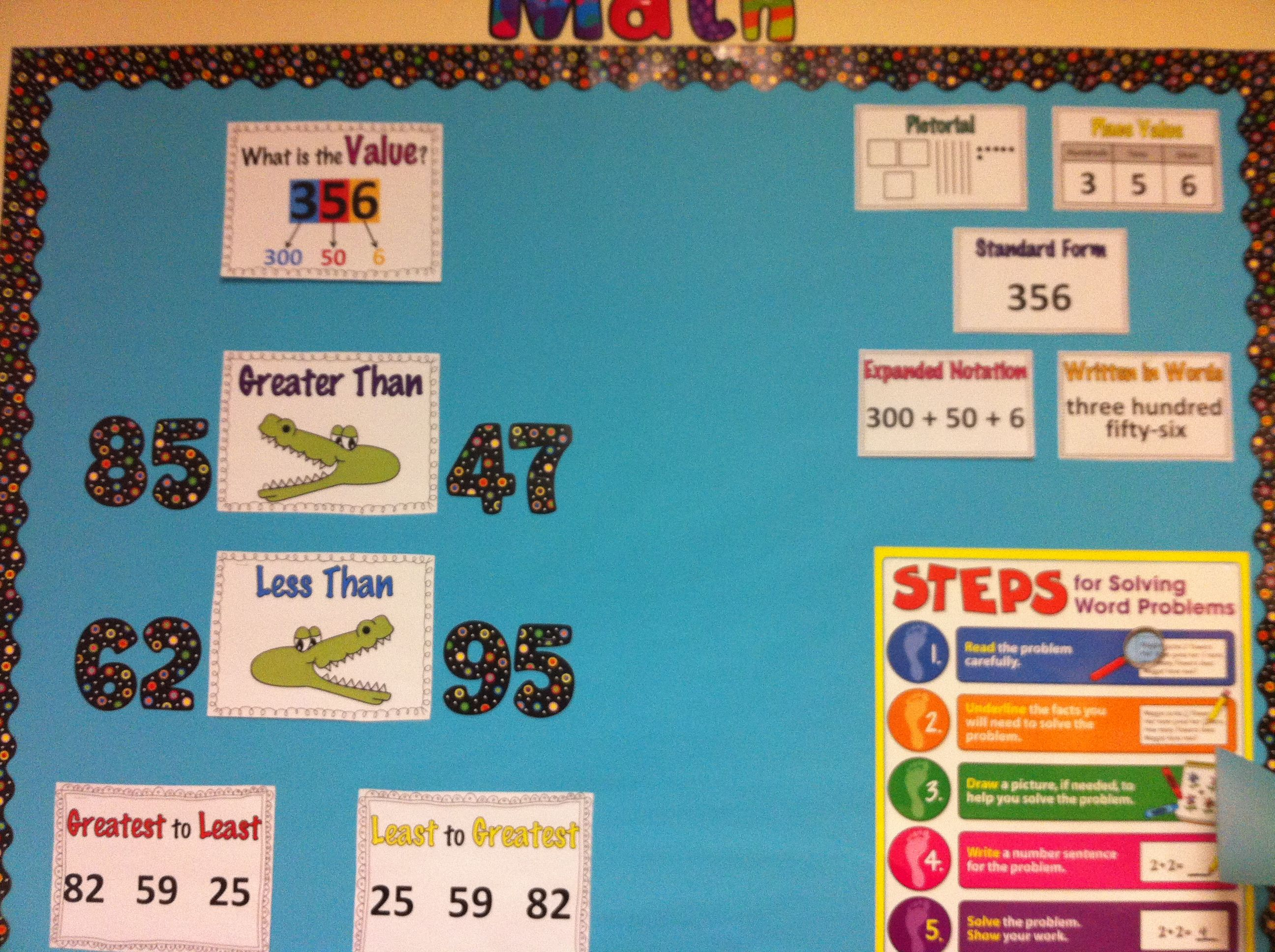 2nd Grade Classroom Inspired By Ctp
