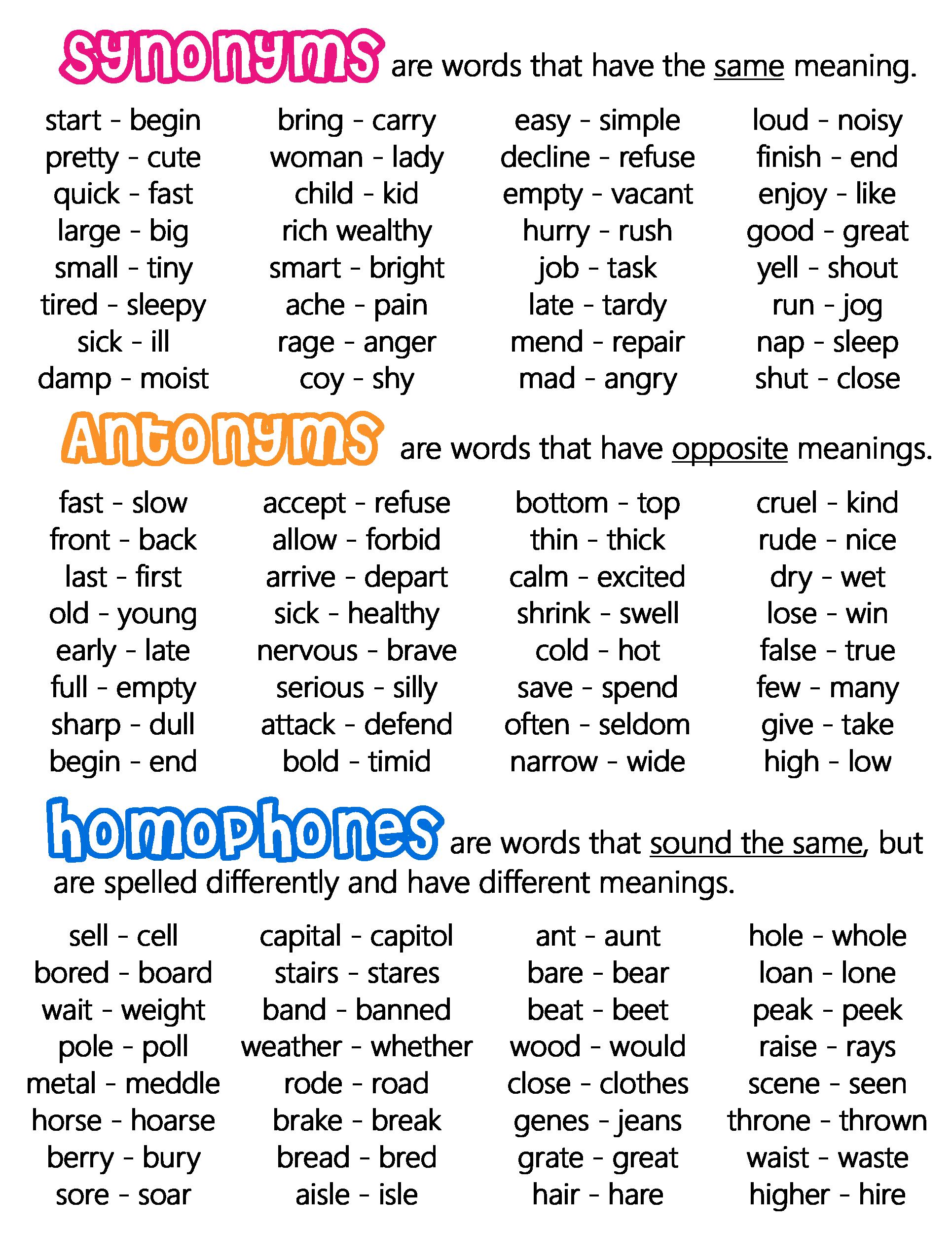 Synonyms Antonyms Amp Homophones