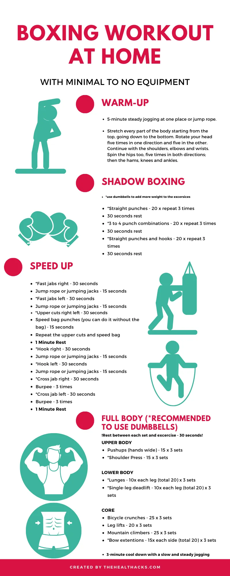 5 Health & Fitness Benefits of Boxing Workouts | The Health Hacks