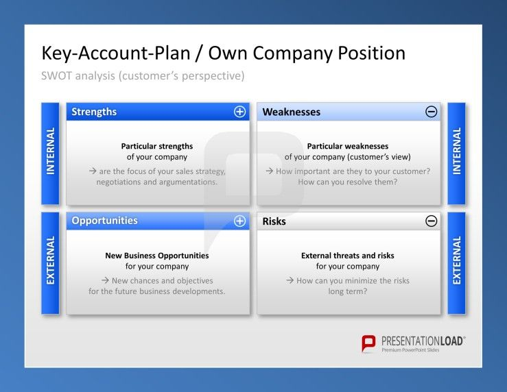 Key-Account Management Matrix for PowerPoint Key-Account Plan of - business review template