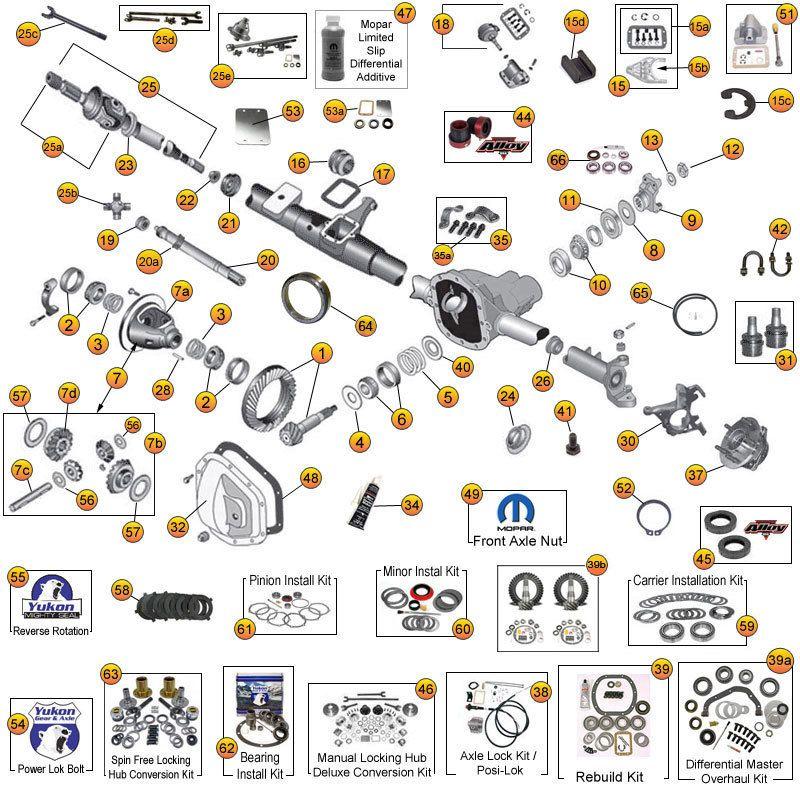 Interactive Diagram Dana 30 Front Jeep Wrangler YJ