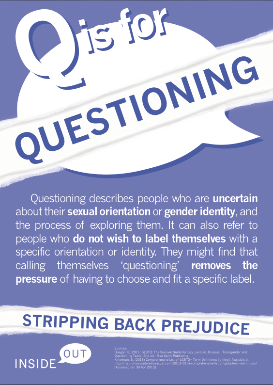 Lgbt questioning sexual orientation