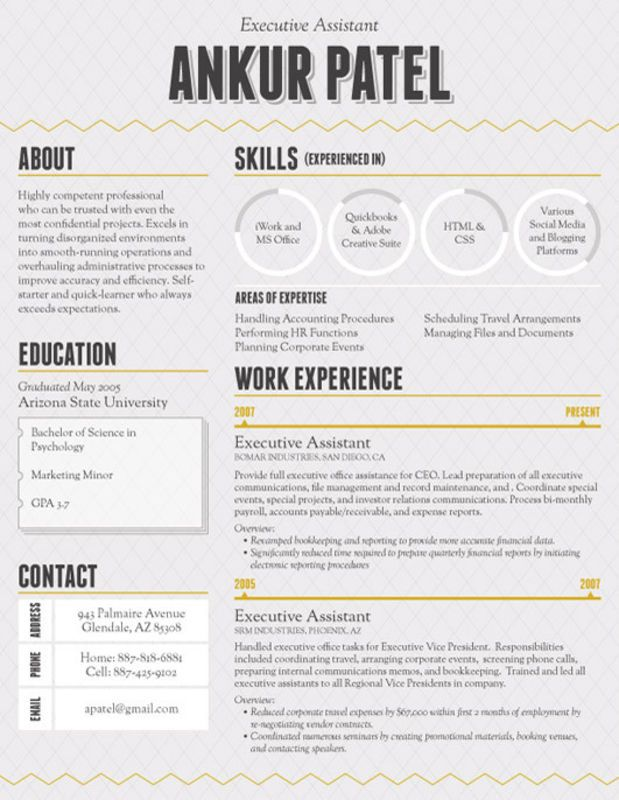 high quality resume
