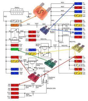 Diagrama eléctrico y de fusibles Matiz y Spark Tips