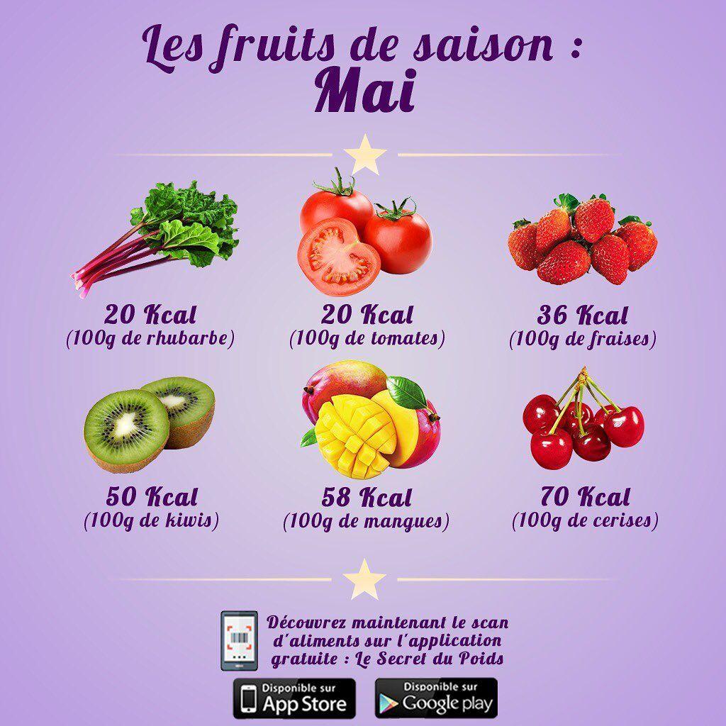 Regime Maigrir Fitness Calories Des Aliments Alimentation Pour Maigrir