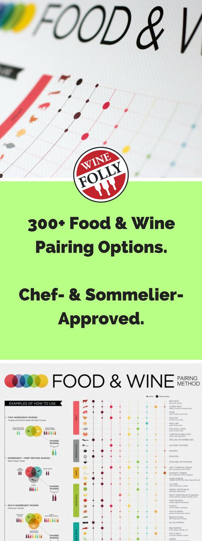 Advanced Food & Wine Pairing