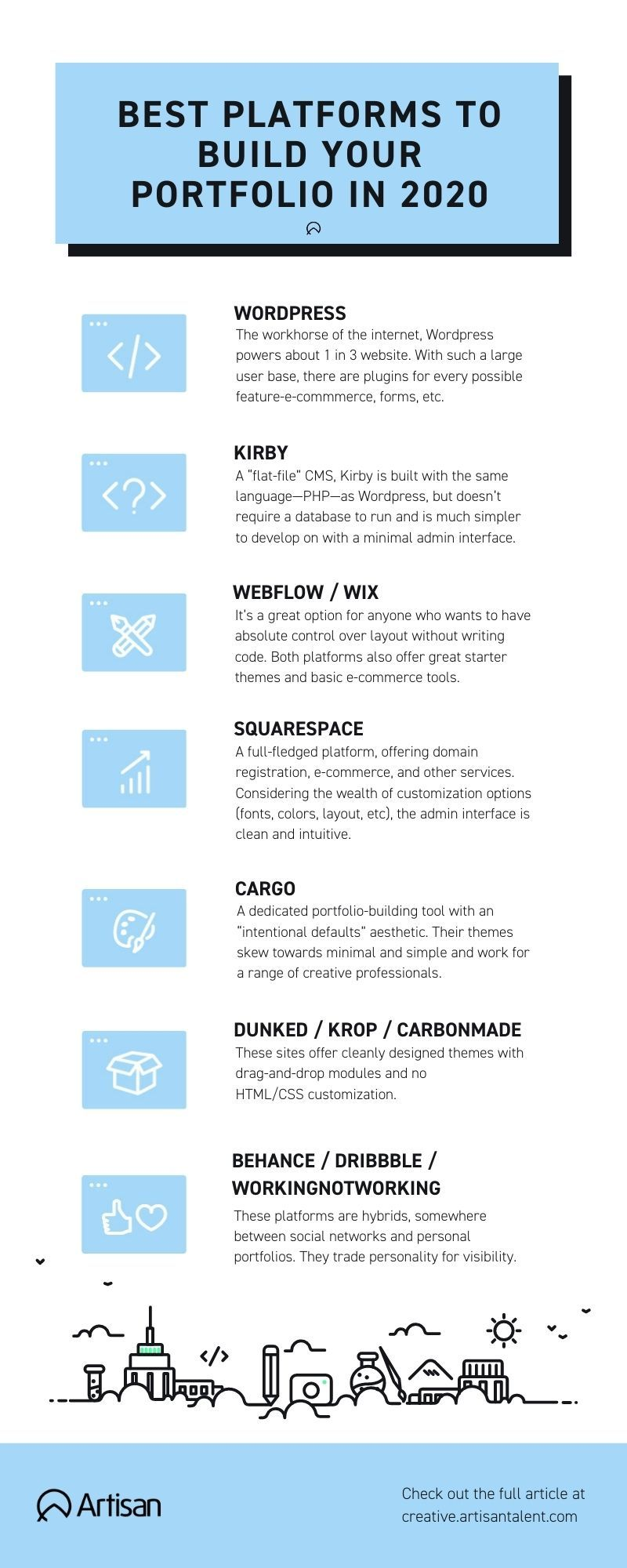 Best Platforms To Build Your Portfolio In 2020 Portfolio User Experience Design Platform