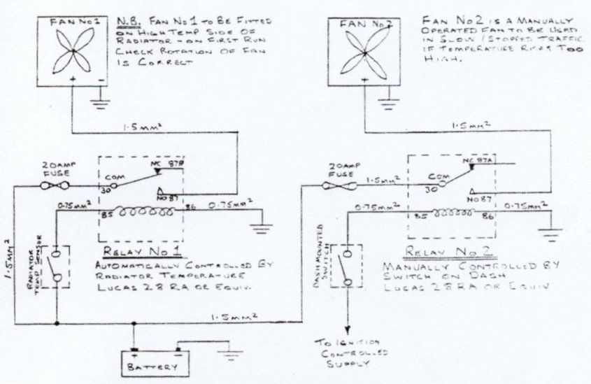 e5d2dda11e26207cf39d19c9f3c03db3 circuit diagram of electric cooling fan installation tec elect