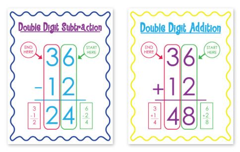 double-digit addition/subtraction posters {without regrouping ...