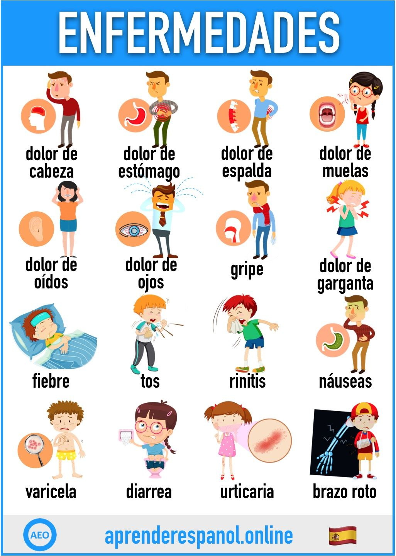 Enfermedades En Espanol Aprender Espanol Actividades Para Clase De Espanol Vocabulario Espanol