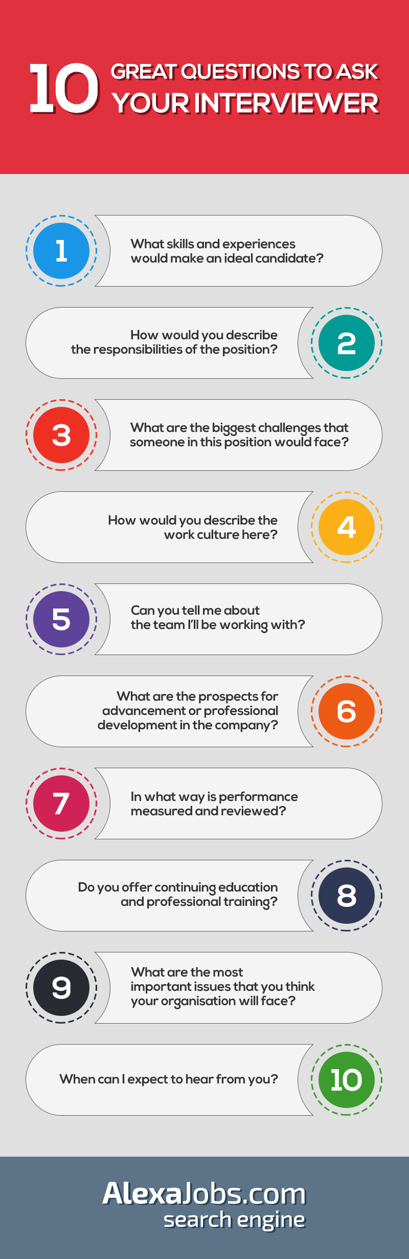 10 great questions to ask your interviewer   infographic