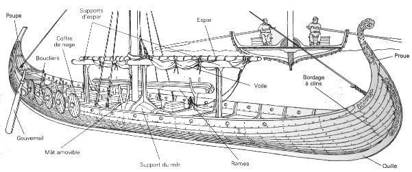 Schema General D Un Navire Viking Viking Ship Boat Viking Books