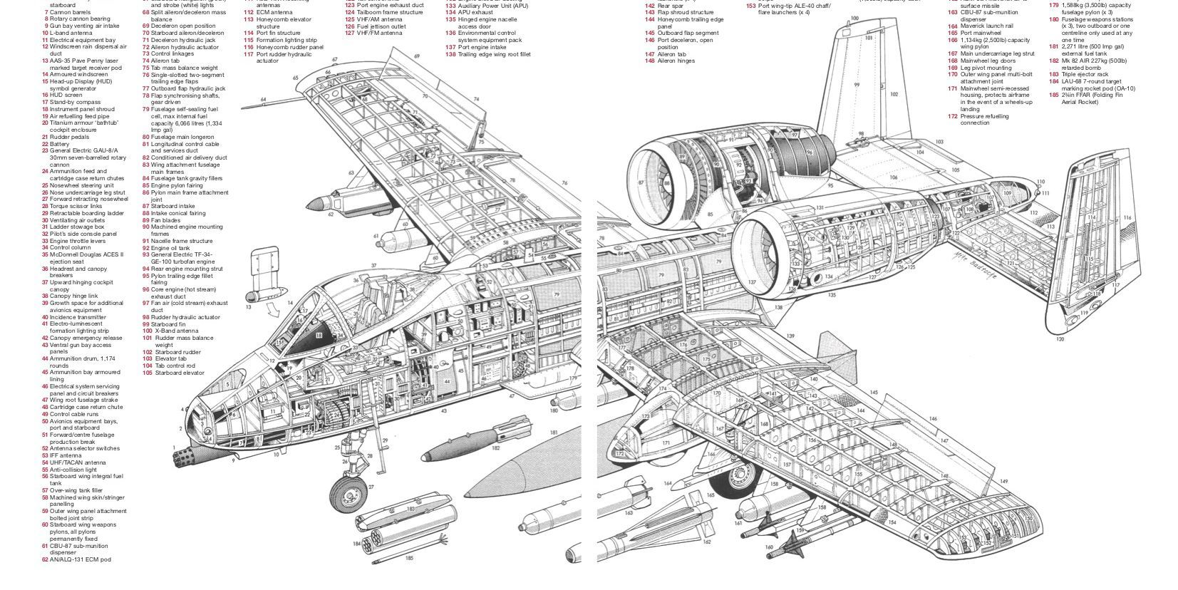 Check Out This Exhaustively Detailed Manual For The A 10
