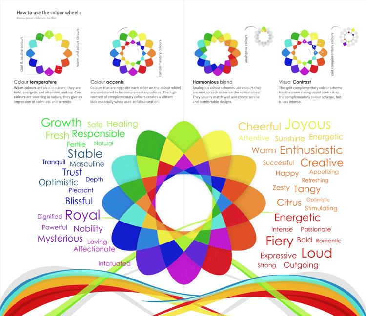 Rainbow Colours Healing   Google Search