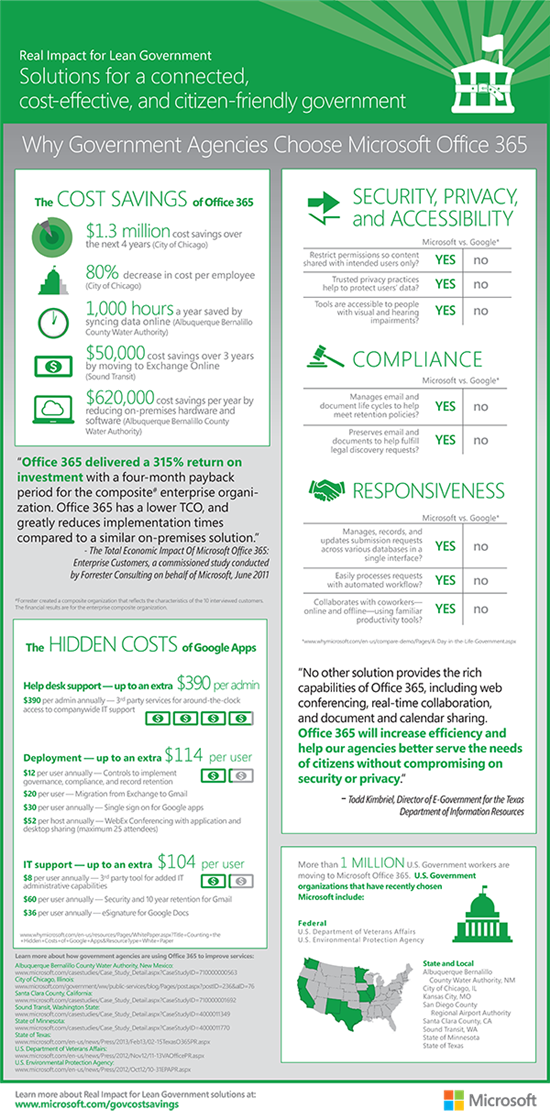 Office 365 - Why government agencies choose Microsoft Office