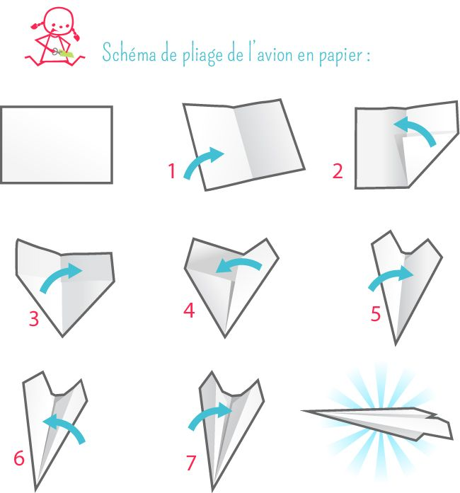 Bien connu Avion en papier | Origami, Kid activities and Craft SZ84