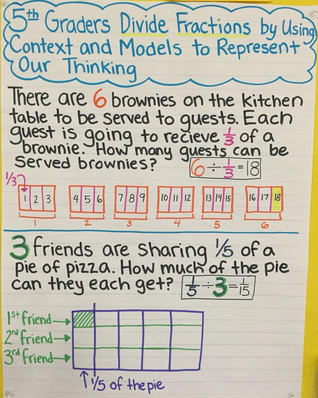 Dividing fractions          Math    Education   Fract