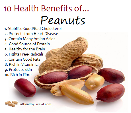 Image result for peanuts benefits for skin
