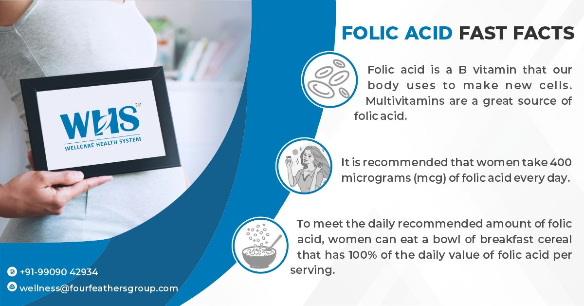Folicacid Is Vitamin B Which Is Essential For Proper Cell Growth It Is Taken Before And At The Time Business Analysis Health System Relationship Management