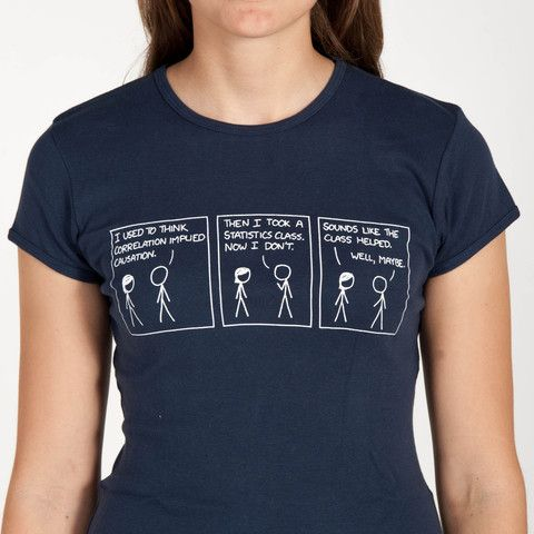 I think someone might ask for this for Christmas. Someone may also be dorky enough to wear it on the day she teaches research design.